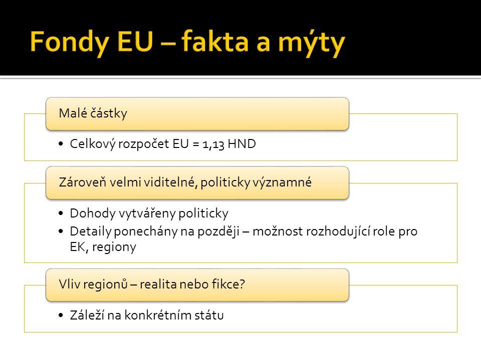 Celkový rozpočet EU = 1,13 HND Malé částky Dohody vytvářeny politicky Detaily ponechány na později – možnost rozhodující role pro EK, regiony Zároveň velmi viditelné, politicky významné Záleží na konkrétním státu Vliv regionů – realita nebo fikce