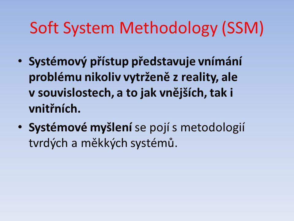 Soft System Methodology (SSM) Systémový přístup představuje vnímání problému nikoliv vytrženě z reality, ale v souvislostech, a to jak vnějších, tak i