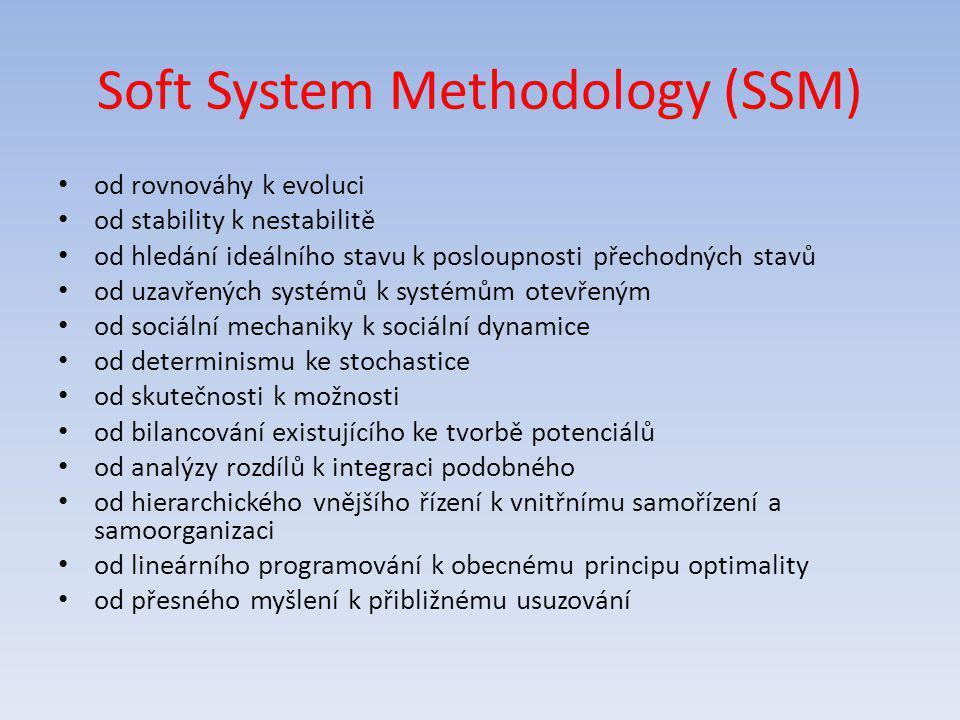 Soft System Methodology (SSM) od rovnováhy k evoluci od stability k nestabilitě od hledání ideálního stavu k posloupnosti přechodných stavů od uzavřen