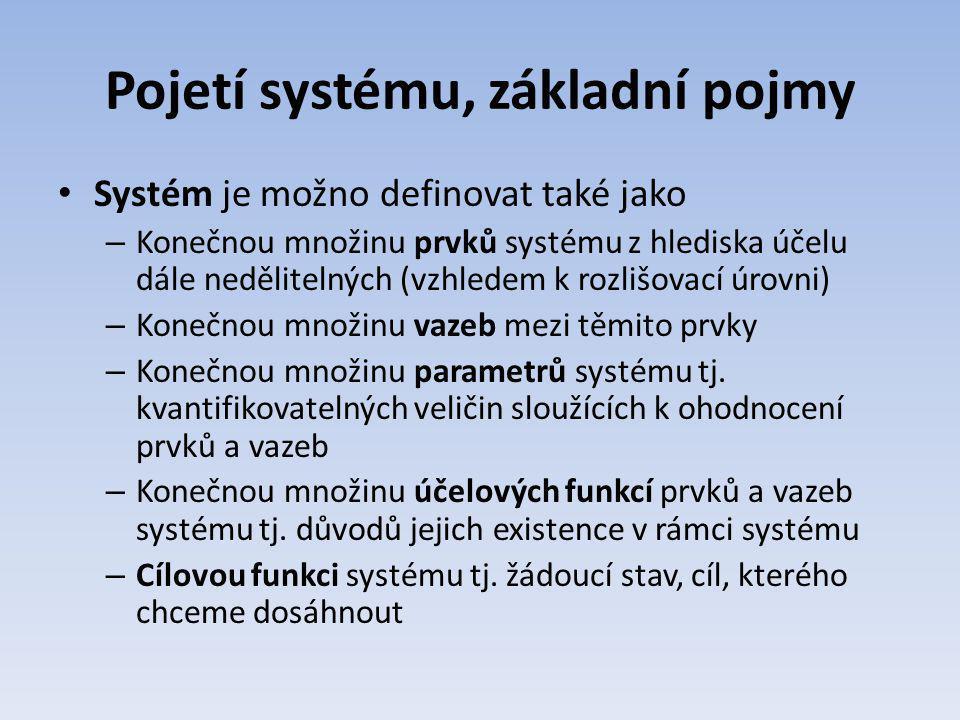 Pojetí systému, základní pojmy Systém je možno definovat také jako – Konečnou množinu prvků systému z hlediska účelu dále nedělitelných (vzhledem k ro