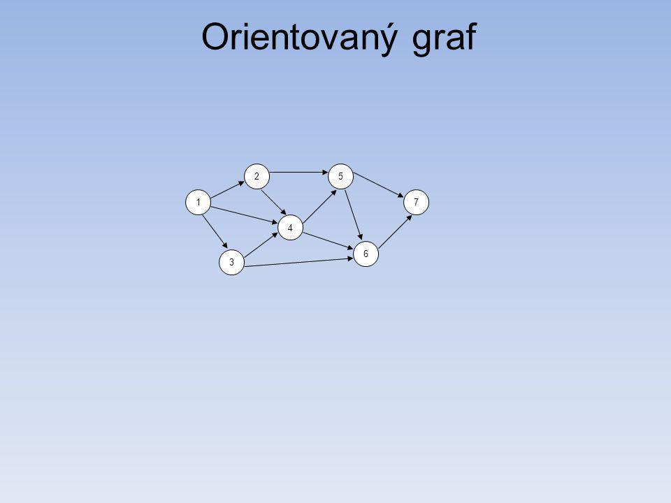 Orientovaný graf 1 2 3 4 5 6 7