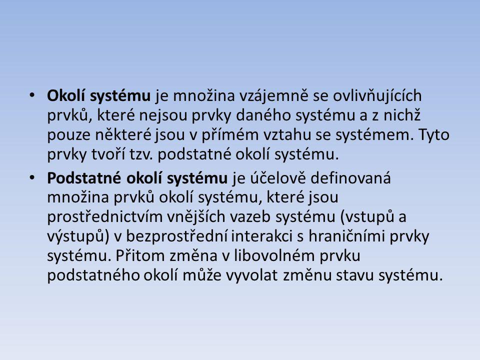 Okolí systému je množina vzájemně se ovlivňujících prvků, které nejsou prvky daného systému a z nichž pouze některé jsou v přímém vztahu se systémem.