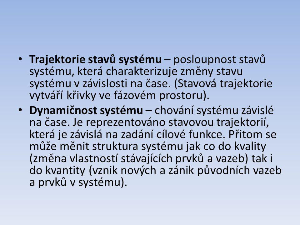 Trajektorie stavů systému – posloupnost stavů systému, která charakterizuje změny stavu systému v závislosti na čase. (Stavová trajektorie vytváří kři
