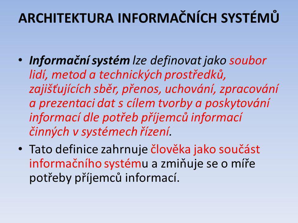 ARCHITEKTURA INFORMAČNÍCH SYSTÉMŮ Informační systém lze definovat jako soubor lidí, metod a technických prostředků, zajišťujících sběr, přenos, uchová