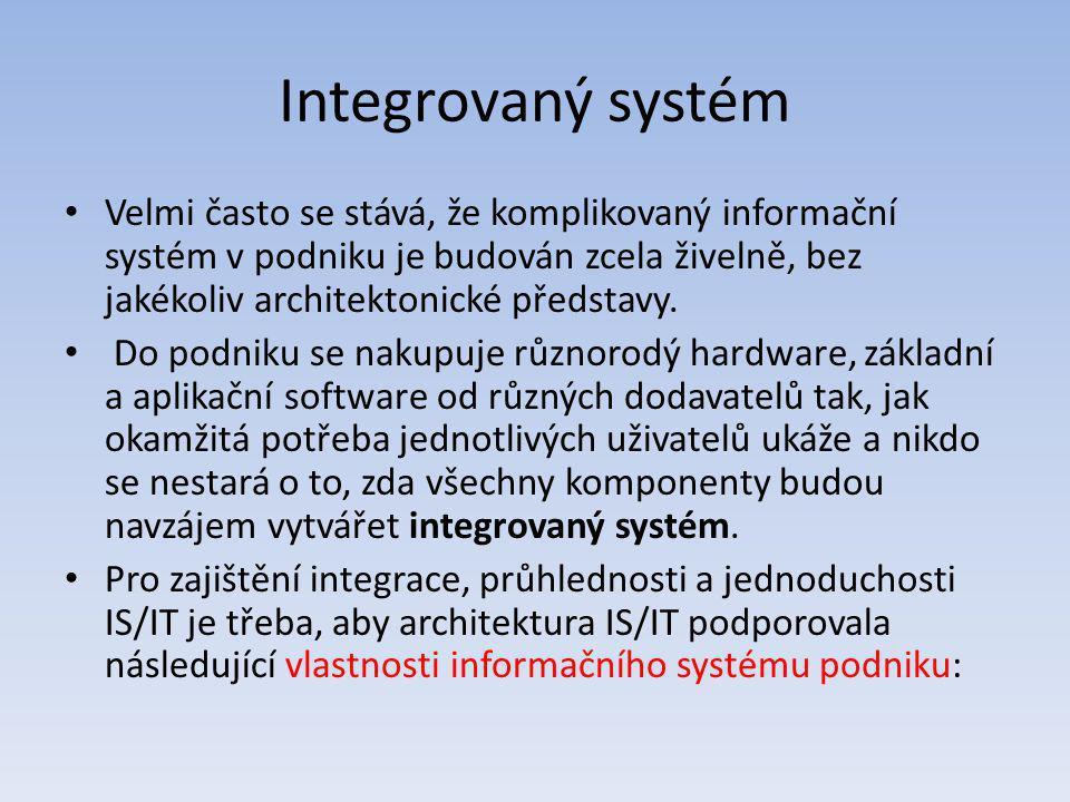 Integrovaný systém Velmi často se stává, že komplikovaný informační systém v podniku je budován zcela živelně, bez jakékoliv architektonické představy