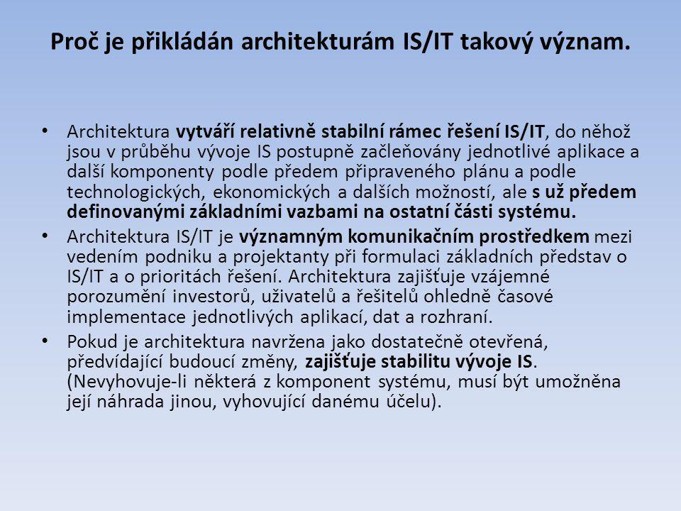 Proč je přikládán architekturám IS/IT takový význam. Architektura vytváří relativně stabilní rámec řešení IS/IT, do něhož jsou v průběhu vývoje IS pos