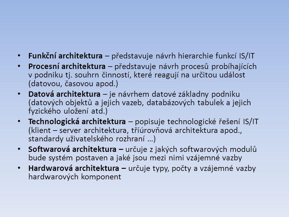 Funkční architektura – představuje návrh hierarchie funkcí IS/IT Procesní architektura – představuje návrh procesů probíhajících v podniku tj. souhrn