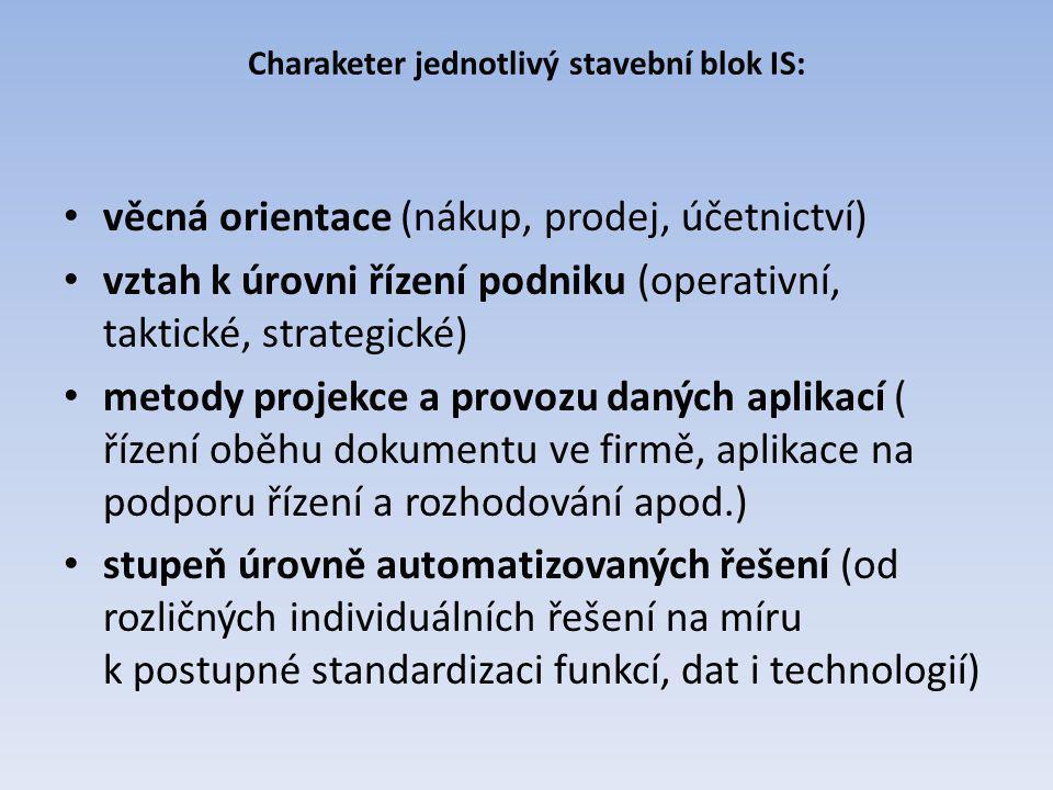 Charaketer jednotlivý stavební blok IS: věcná orientace (nákup, prodej, účetnictví) vztah k úrovni řízení podniku (operativní, taktické, strategické)
