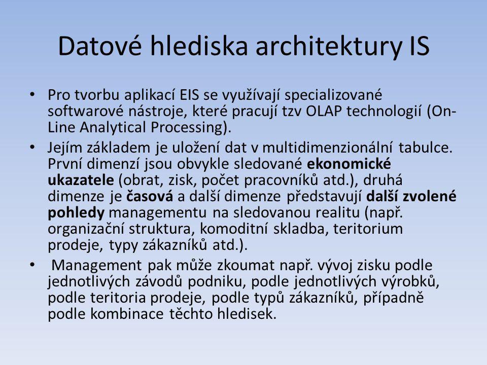 Datové hlediska architektury IS Pro tvorbu aplikací EIS se využívají specializované softwarové nástroje, které pracují tzv OLAP technologií (On- Line