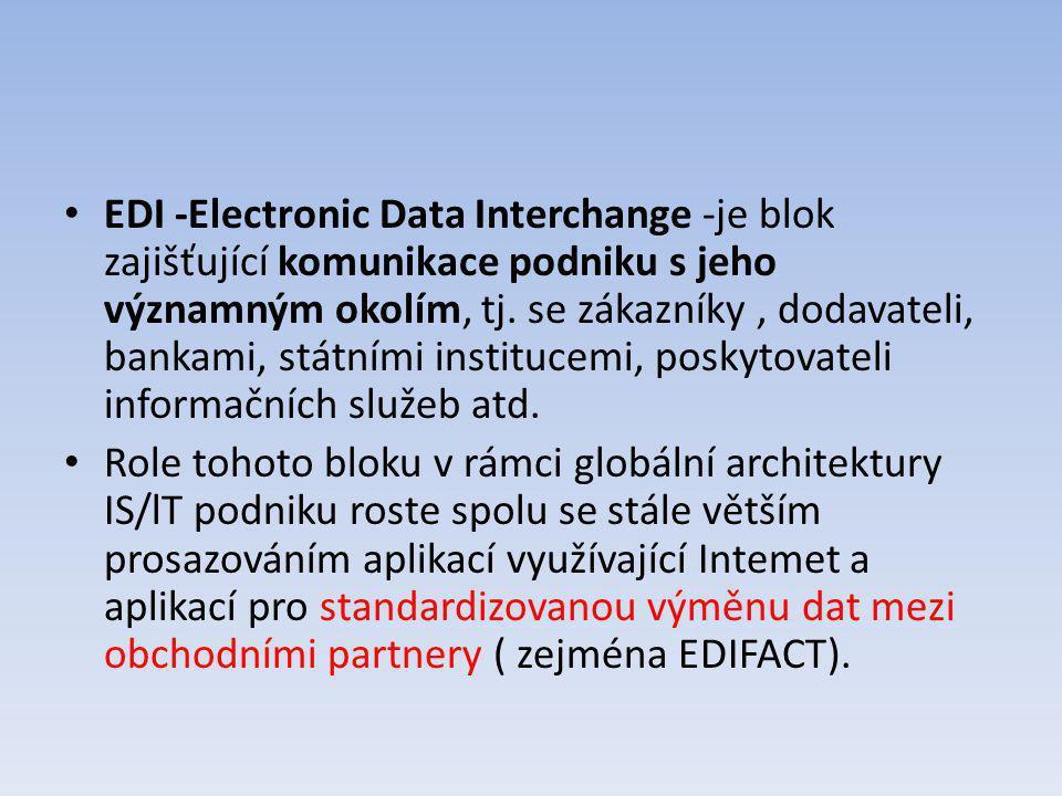 EDI -Electronic Data Interchange -je blok zajišťující komunikace podniku s jeho významným okolím, tj. se zákazníky, dodavateli, bankami, státními inst