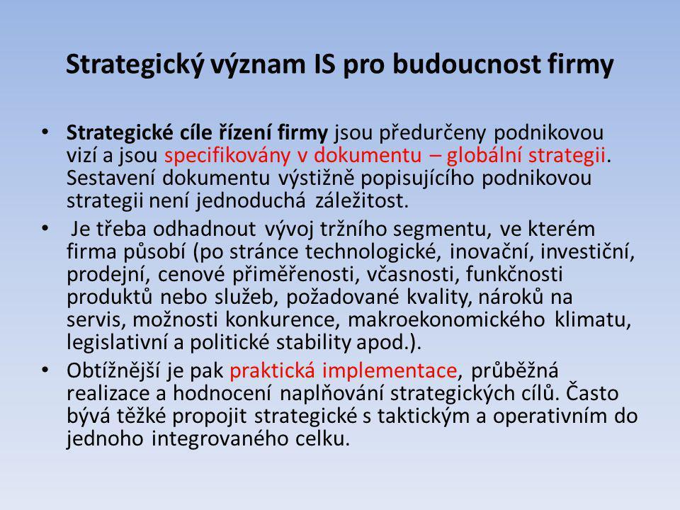 Strategický význam IS pro budoucnost firmy Strategické cíle řízení firmy jsou předurčeny podnikovou vizí a jsou specifikovány v dokumentu – globální s