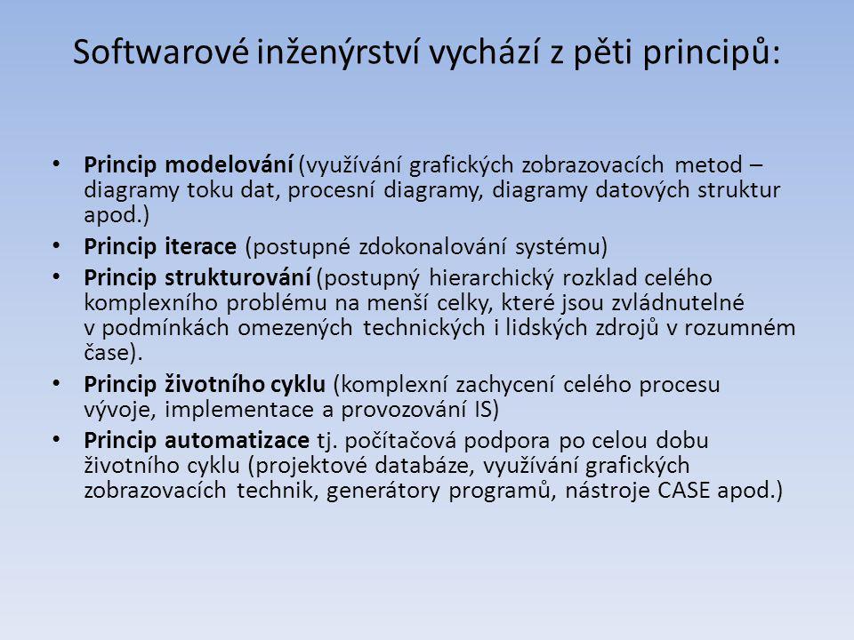 Softwarové inženýrství vychází z pěti principů: Princip modelování (využívání grafických zobrazovacích metod – diagramy toku dat, procesní diagramy, d