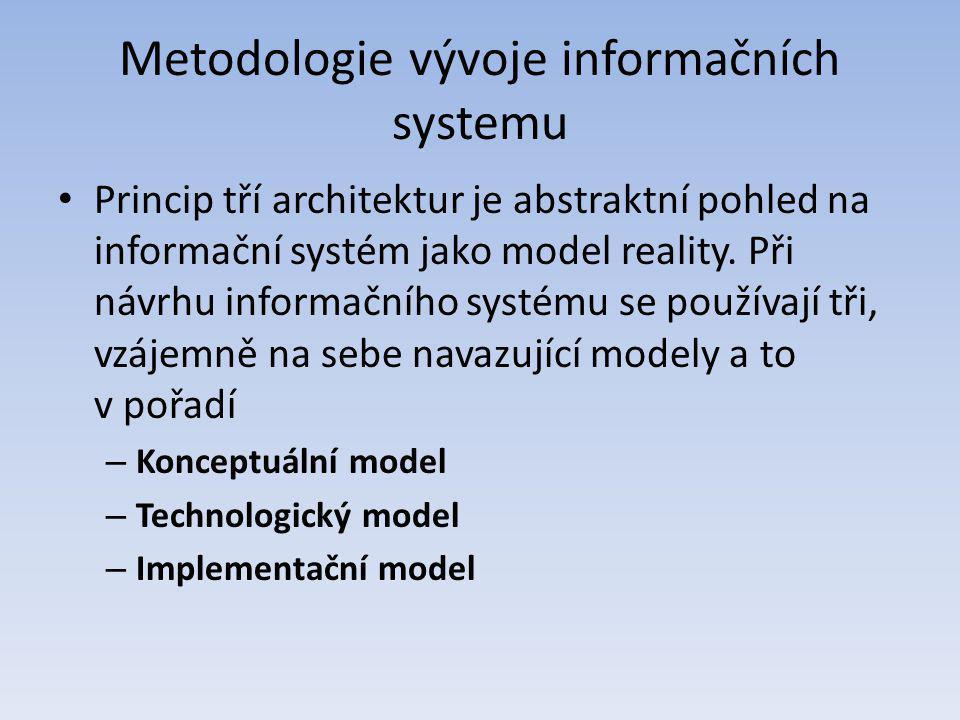 Princip tří architektur je abstraktní pohled na informační systém jako model reality. Při návrhu informačního systému se používají tři, vzájemně na se
