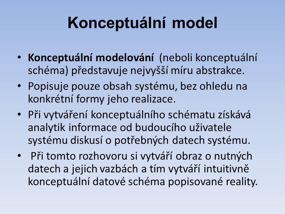 Konceptuální model Konceptuální modelování (neboli konceptuální schéma) představuje nejvyšší míru abstrakce. Popisuje pouze obsah systému, bez ohledu