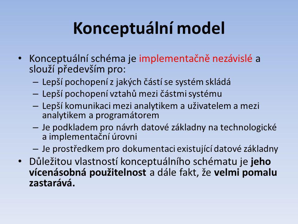 Konceptuální model Konceptuální schéma je implementačně nezávislé a slouží především pro: – Lepší pochopení z jakých částí se systém skládá – Lepší po