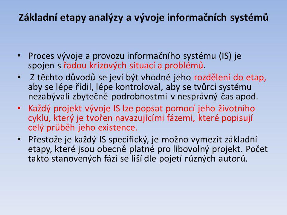 Základní etapy analýzy a vývoje informačních systémů Proces vývoje a provozu informačního systému (IS) je spojen s řadou krizových situací a problémů.