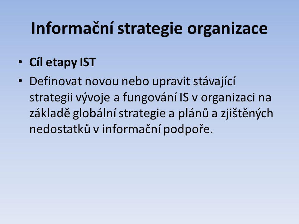 Informační strategie organizace Cíl etapy IST Definovat novou nebo upravit stávající strategii vývoje a fungování IS v organizaci na základě globální