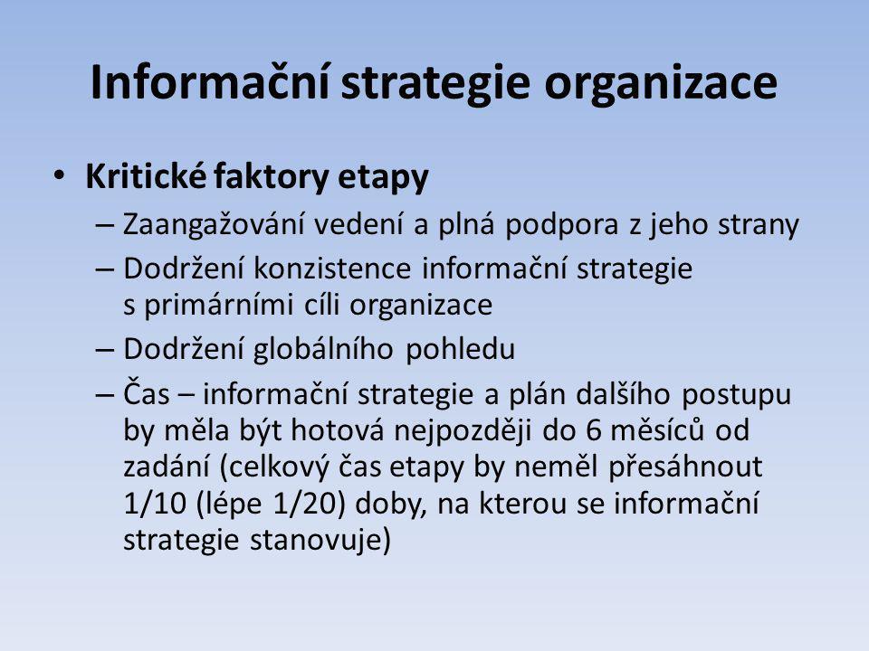 Informační strategie organizace Kritické faktory etapy – Zaangažování vedení a plná podpora z jeho strany – Dodržení konzistence informační strategie
