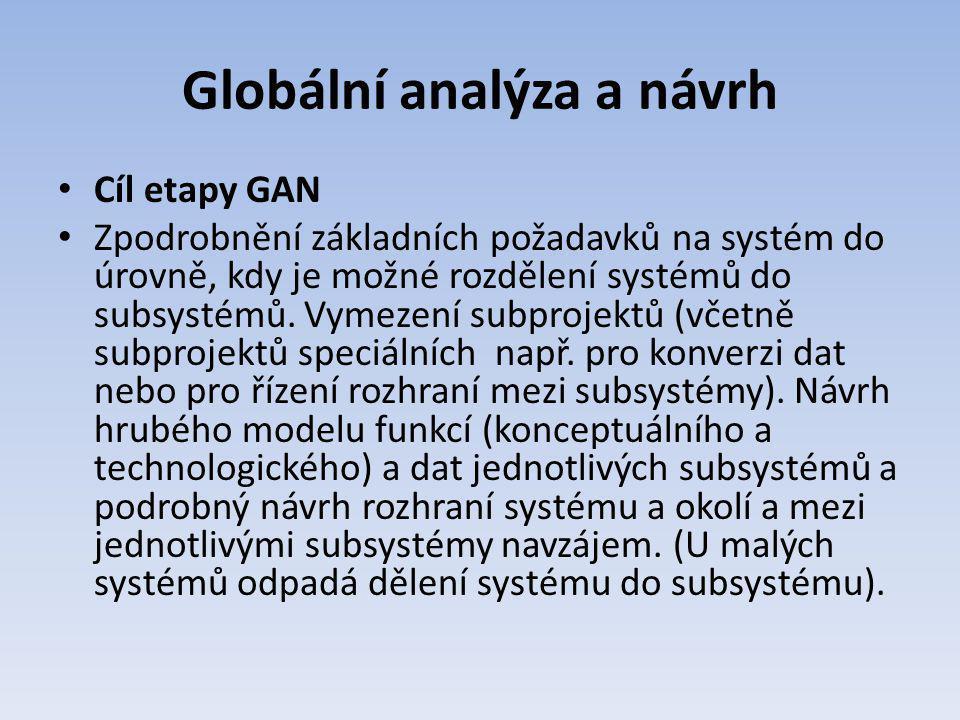 Globální analýza a návrh Cíl etapy GAN Zpodrobnění základních požadavků na systém do úrovně, kdy je možné rozdělení systémů do subsystémů. Vymezení su