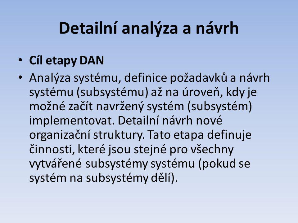 Detailní analýza a návrh Cíl etapy DAN Analýza systému, definice požadavků a návrh systému (subsystému) až na úroveň, kdy je možné začít navržený syst