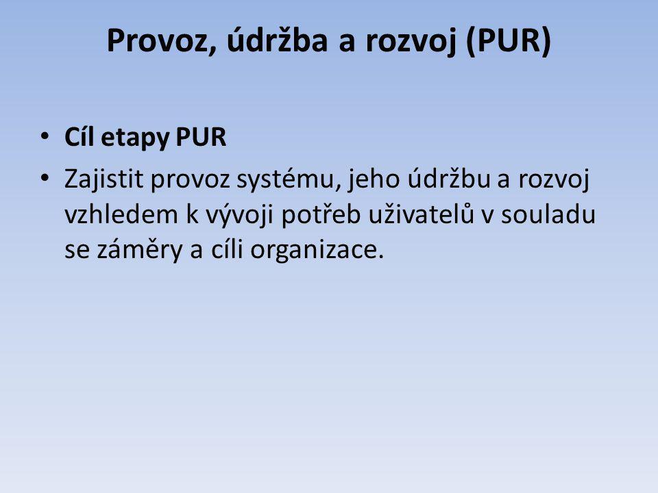 Provoz, údržba a rozvoj (PUR) Cíl etapy PUR Zajistit provoz systému, jeho údržbu a rozvoj vzhledem k vývoji potřeb uživatelů v souladu se záměry a cíl