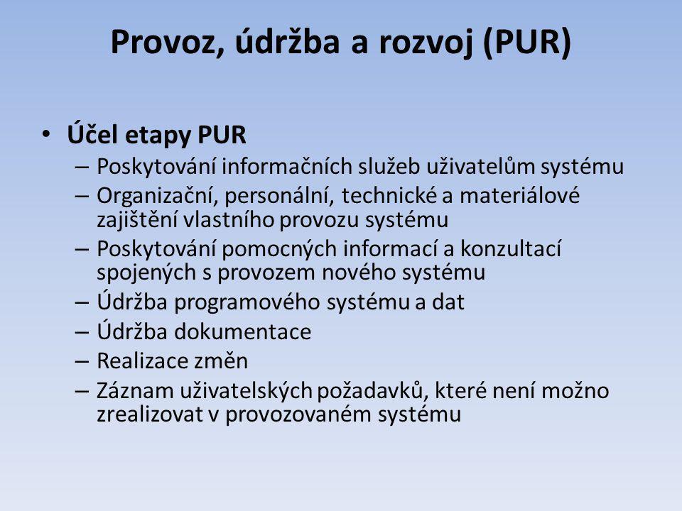 Provoz, údržba a rozvoj (PUR) Účel etapy PUR – Poskytování informačních služeb uživatelům systému – Organizační, personální, technické a materiálové z