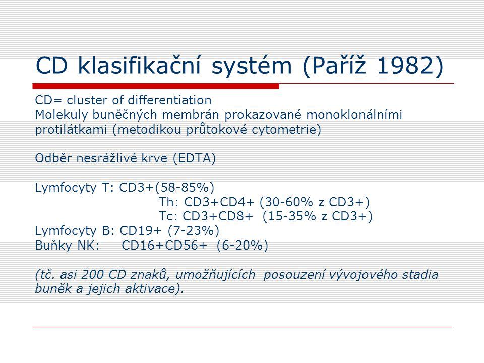 CD klasifikační systém (Paříž 1982) CD= cluster of differentiation Molekuly buněčných membrán prokazované monoklonálními protilátkami (metodikou průtokové cytometrie) Odběr nesrážlivé krve (EDTA) Lymfocyty T: CD3+(58-85%) Th: CD3+CD4+ (30-60% z CD3+) Tc: CD3+CD8+ (15-35% z CD3+) Lymfocyty B: CD19+ (7-23%) Buňky NK: CD16+CD56+ (6-20%) (tč.