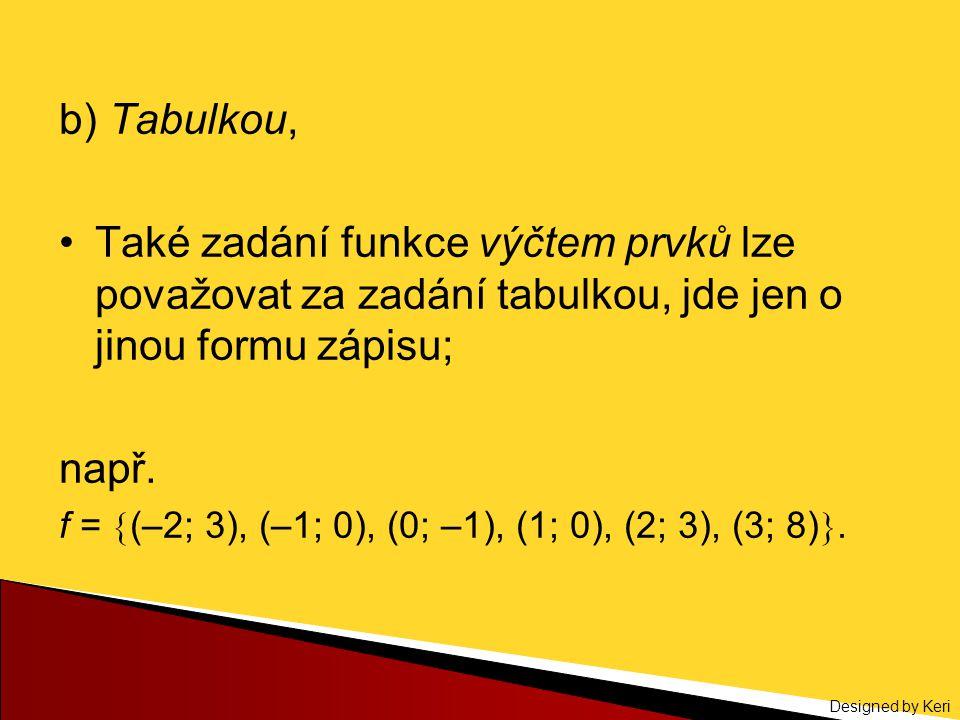 Designed by Keri b) Tabulkou, Také zadání funkce výčtem prvků lze považovat za zadání tabulkou, jde jen o jinou formu zápisu; např. f =  (–2; 3), (–1