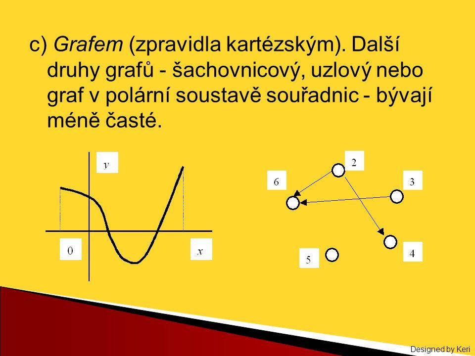 Designed by Keri c) Grafem (zpravidla kartézským). Další druhy grafů - šachovnicový, uzlový nebo graf v polární soustavě souřadnic - bývají méně časté