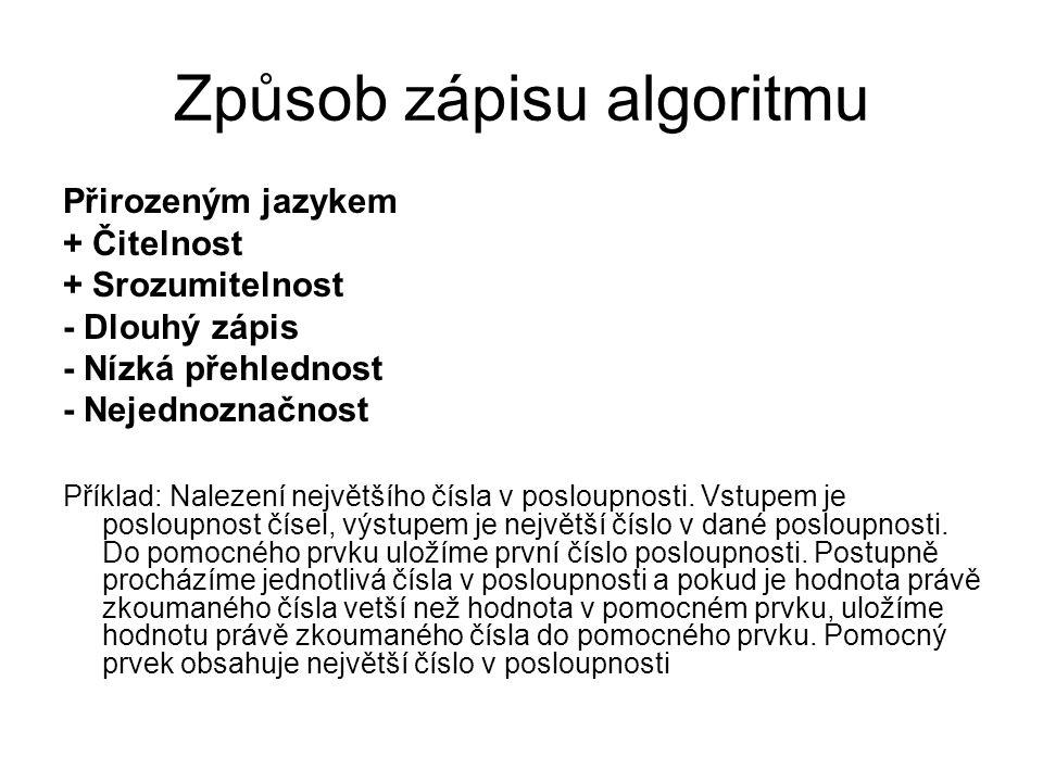 Způsob zápisu algoritmu Přirozeným jazykem + Čitelnost + Srozumitelnost - Dlouhý zápis - Nízká přehlednost - Nejednoznačnost Příklad: Nalezení největš