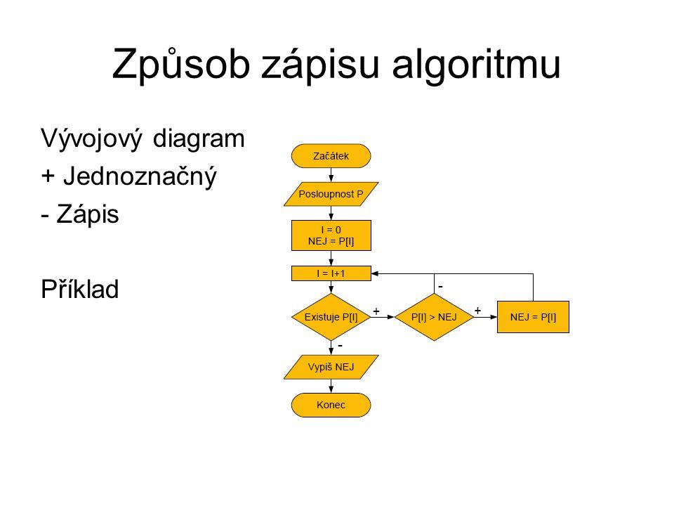 Způsob zápisu algoritmu Vývojový diagram + Jednoznačný - Zápis Příklad