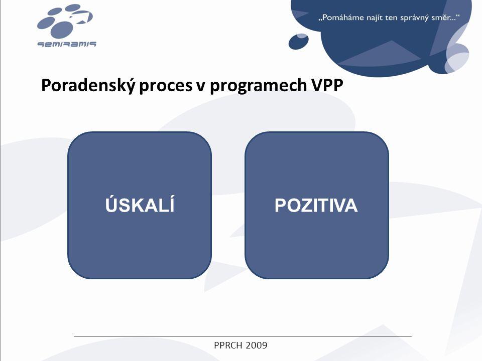 PPRCH 2009 Poradenský proces v programech VPP ÚSKALÍPOZITIVA