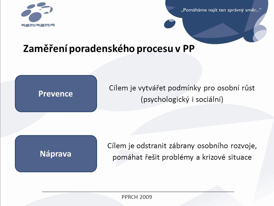Zaměření poradenského procesu v PP Prevence Náprava Cílem je odstranit zábrany osobního rozvoje, pomáhat řešit problémy a krizové situace Cílem je vytvářet podmínky pro osobní růst (psychologický i sociální)