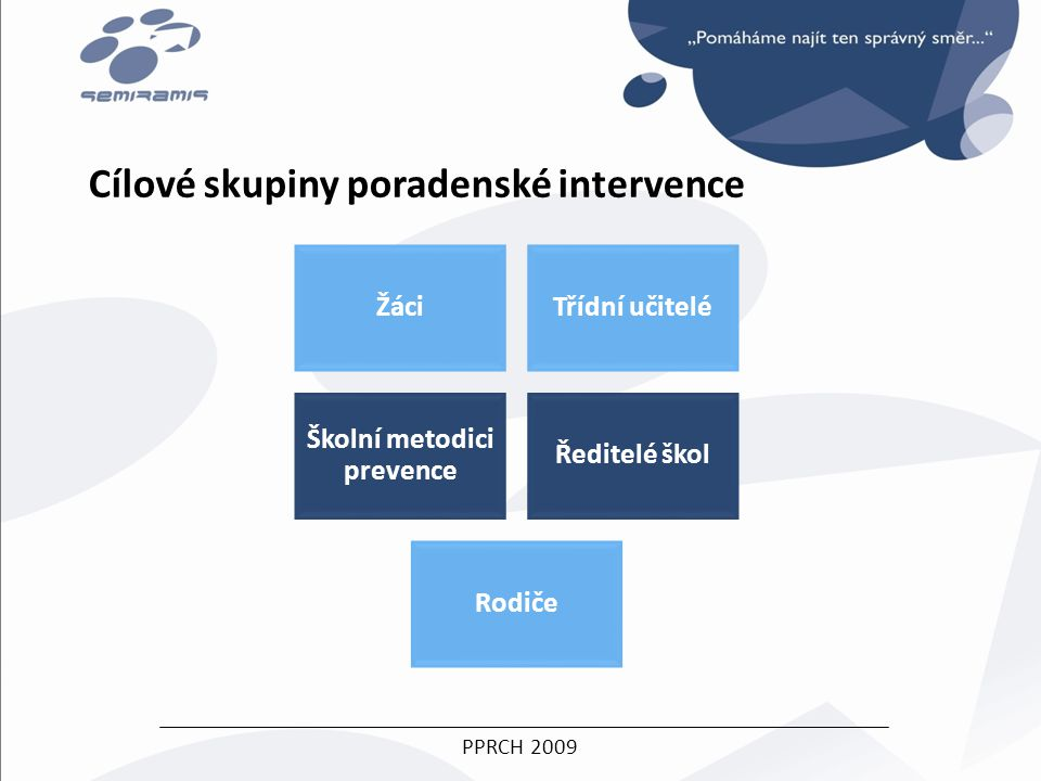 PPRCH 2009 Cílové skupiny poradenské intervence