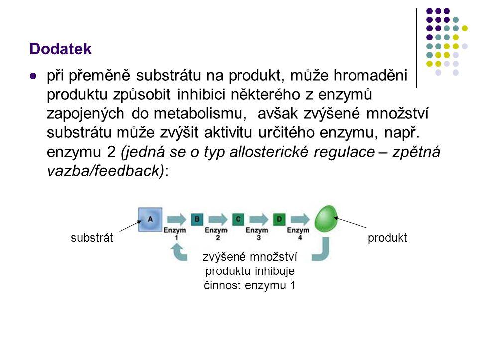 Dodatek při přeměně substrátu na produkt, může hromaděni produktu způsobit inhibici některého z enzymů zapojených do metabolismu, avšak zvýšené množst