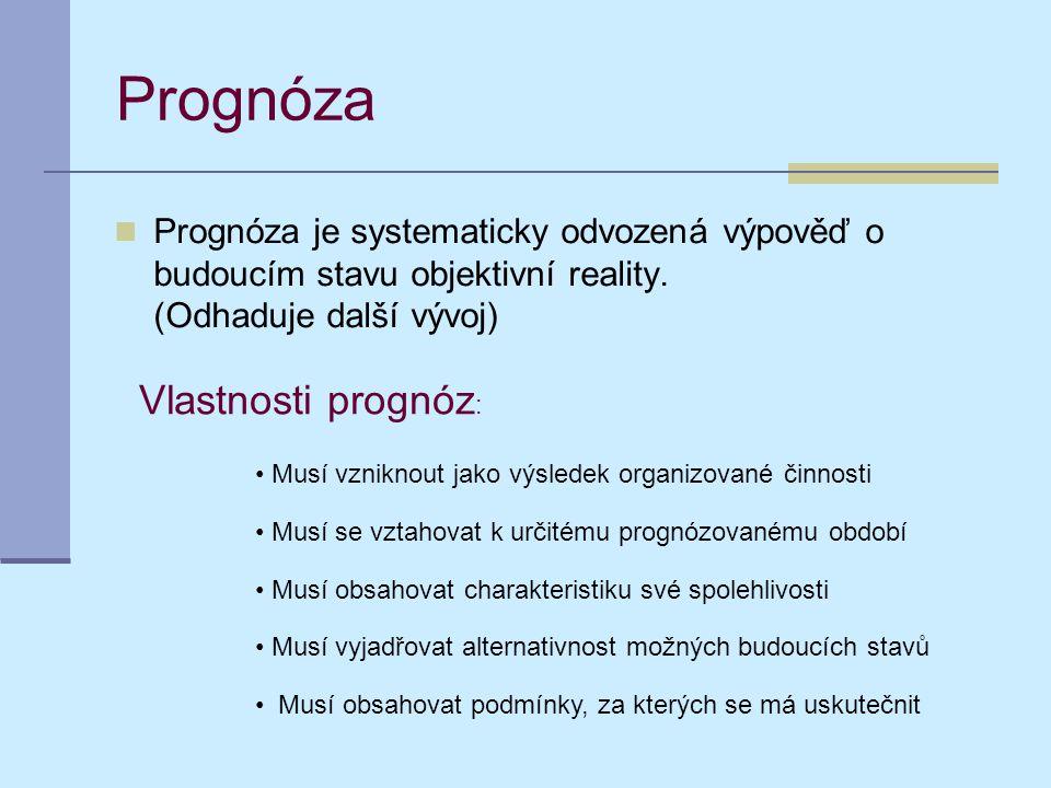 Prognóza Prognóza je systematicky odvozená výpověď o budoucím stavu objektivní reality.