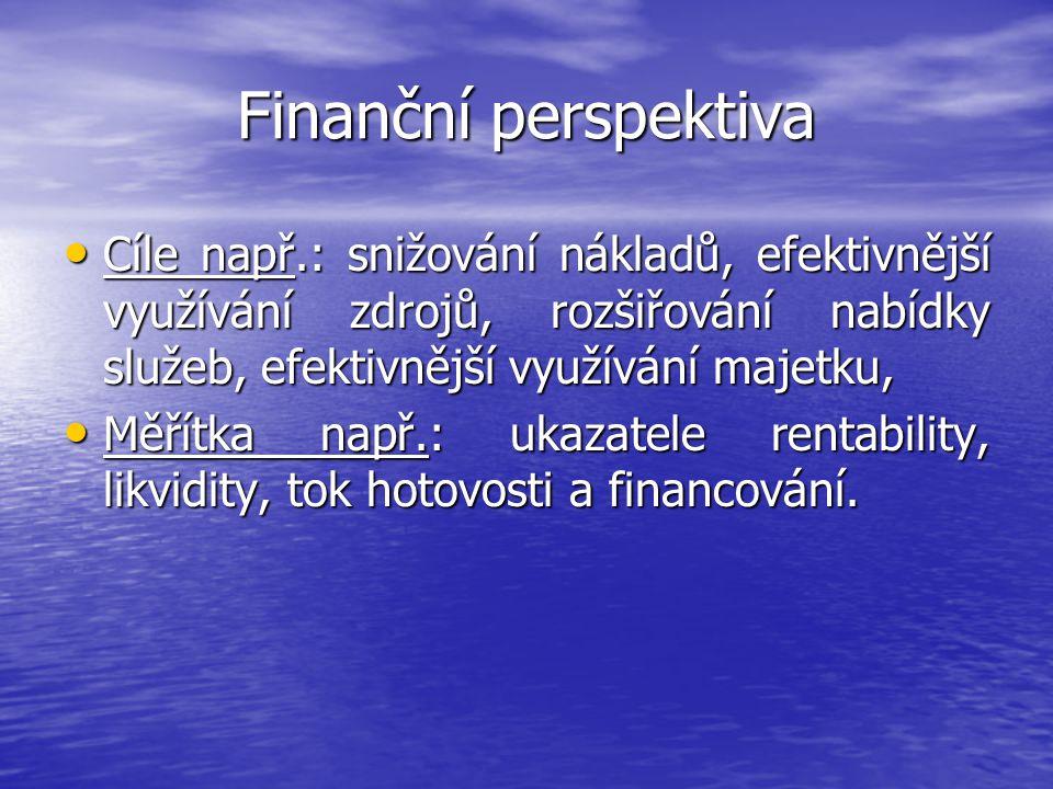 Finanční perspektiva Cíle např.: snižování nákladů, efektivnější využívání zdrojů, rozšiřování nabídky služeb, efektivnější využívání majetku, Cíle na