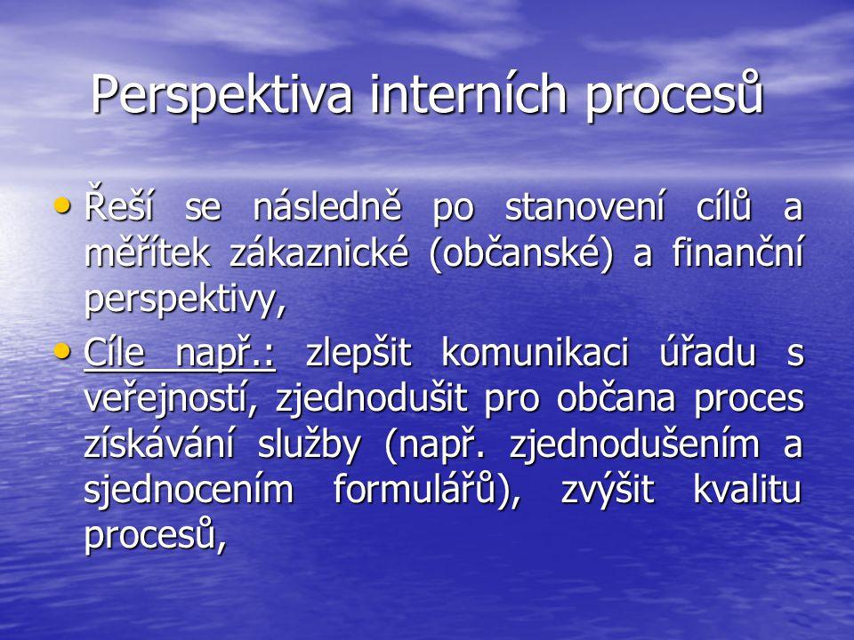 Perspektiva interních procesů Řeší se následně po stanovení cílů a měřítek zákaznické (občanské) a finanční perspektivy, Řeší se následně po stanovení