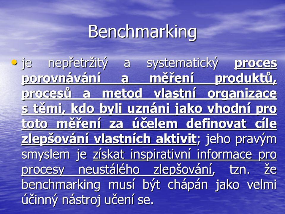 Benchmarking je nepřetržitý a systematický proces porovnávání a měření produktů, procesů a metod vlastní organizace s těmi, kdo byli uznáni jako vhodn