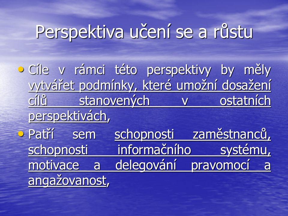 Perspektiva učení se a růstu Cíle v rámci této perspektivy by měly vytvářet podmínky, které umožní dosažení cílů stanovených v ostatních perspektivách