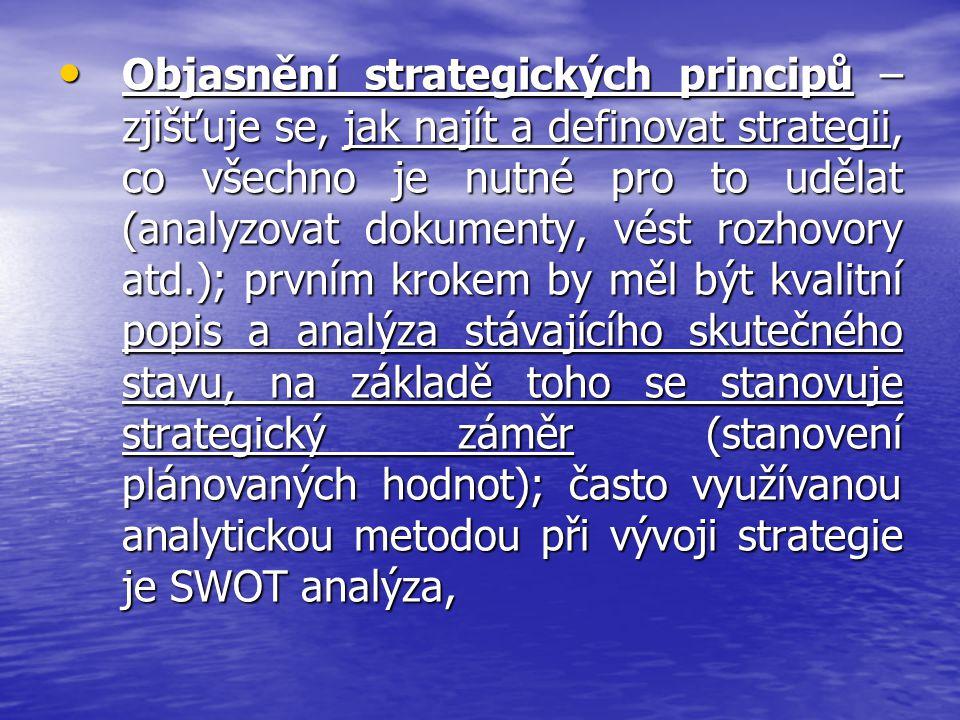 Objasnění strategických principů – zjišťuje se, jak najít a definovat strategii, co všechno je nutné pro to udělat (analyzovat dokumenty, vést rozhovo