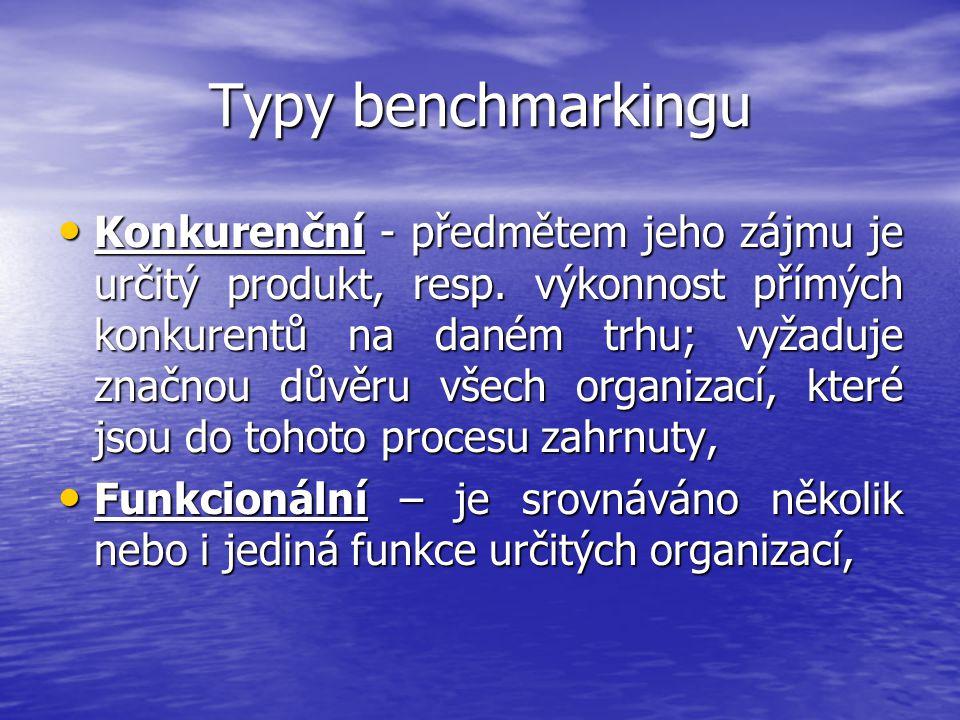 Typy benchmarkingu Konkurenční - předmětem jeho zájmu je určitý produkt, resp. výkonnost přímých konkurentů na daném trhu; vyžaduje značnou důvěru vše