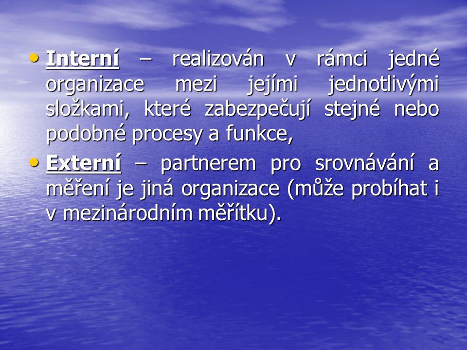 Interní – realizován v rámci jedné organizace mezi jejími jednotlivými složkami, které zabezpečují stejné nebo podobné procesy a funkce, Interní – rea