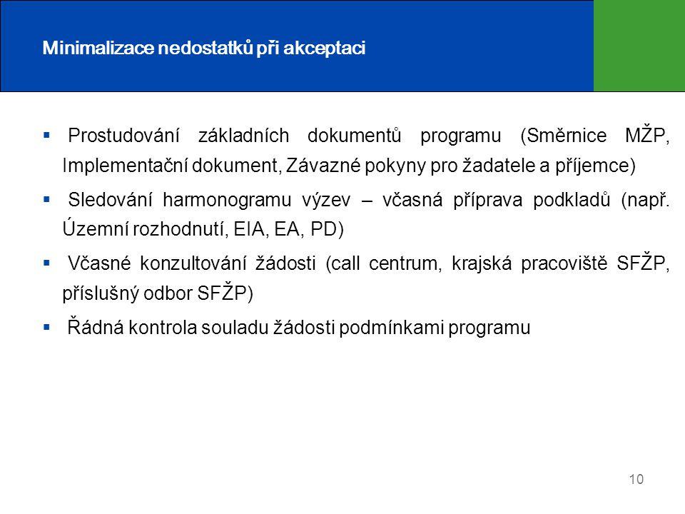 10 Minimalizace nedostatků při akceptaci  Prostudování základních dokumentů programu (Směrnice MŽP, Implementační dokument, Závazné pokyny pro žadate
