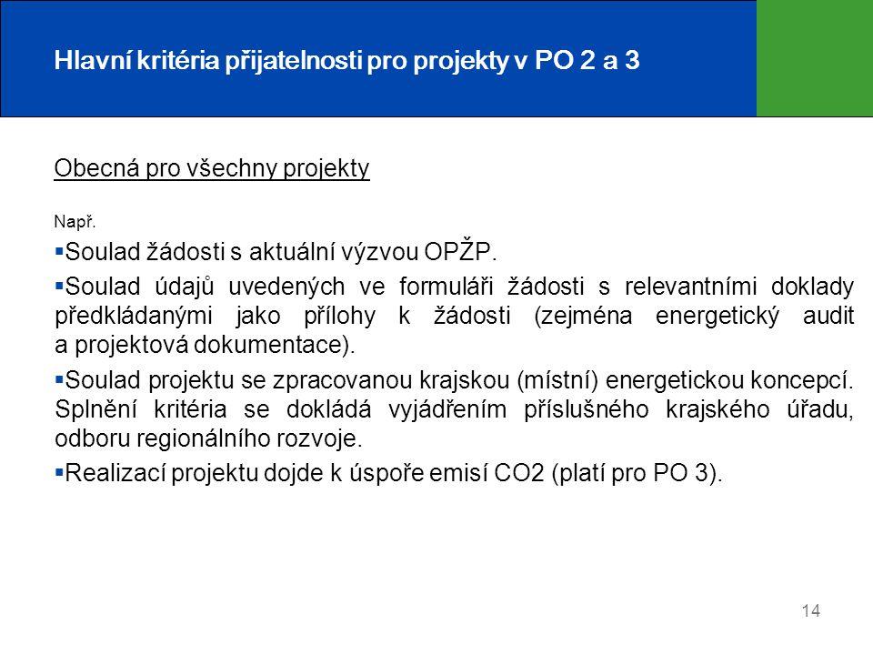 14 Hlavní kritéria přijatelnosti pro projekty v PO 2 a 3 Obecná pro všechny projekty Např.  Soulad žádosti s aktuální výzvou OPŽP.  Soulad údajů uve