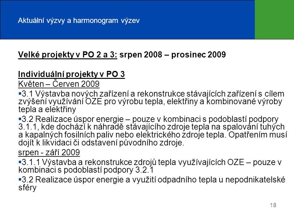 18 Aktuální výzvy a harmonogram výzev Velké projekty v PO 2 a 3: srpen 2008 – prosinec 2009 Individuální projekty v PO 3 Květen – Červen 2009  3.1 Vý