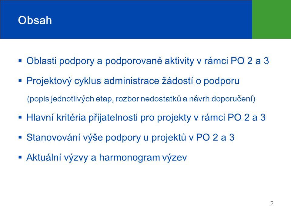 2 Obsah  Oblasti podpory a podporované aktivity v rámci PO 2 a 3  Projektový cyklus administrace žádostí o podporu (popis jednotlivých etap, rozbor