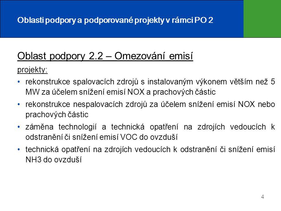 4 Oblasti podpory a podporované projekty v rámci PO 2 Oblast podpory 2.2 – Omezování emisí projekty: rekonstrukce spalovacích zdrojů s instalovaným vý
