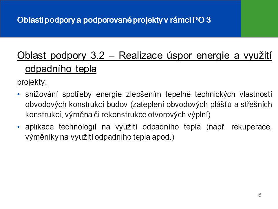 6 Oblasti podpory a podporované projekty v rámci PO 3 Oblast podpory 3.2 – Realizace úspor energie a využití odpadního tepla projekty: snižování spotř