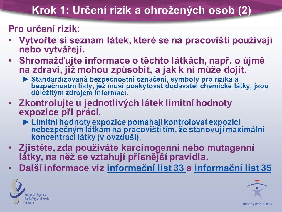 Krok 1: Určení rizik a ohrožených osob (2) Pro určení rizik: Vytvořte si seznam látek, které se na pracovišti používají nebo vytvářejí.
